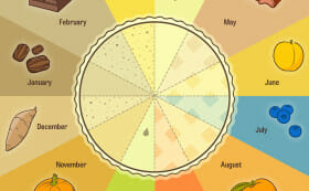 pie-chart-featured
