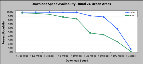 Why Rural Broadband Means You Can Now Buy A Bull Online Modern Farmer