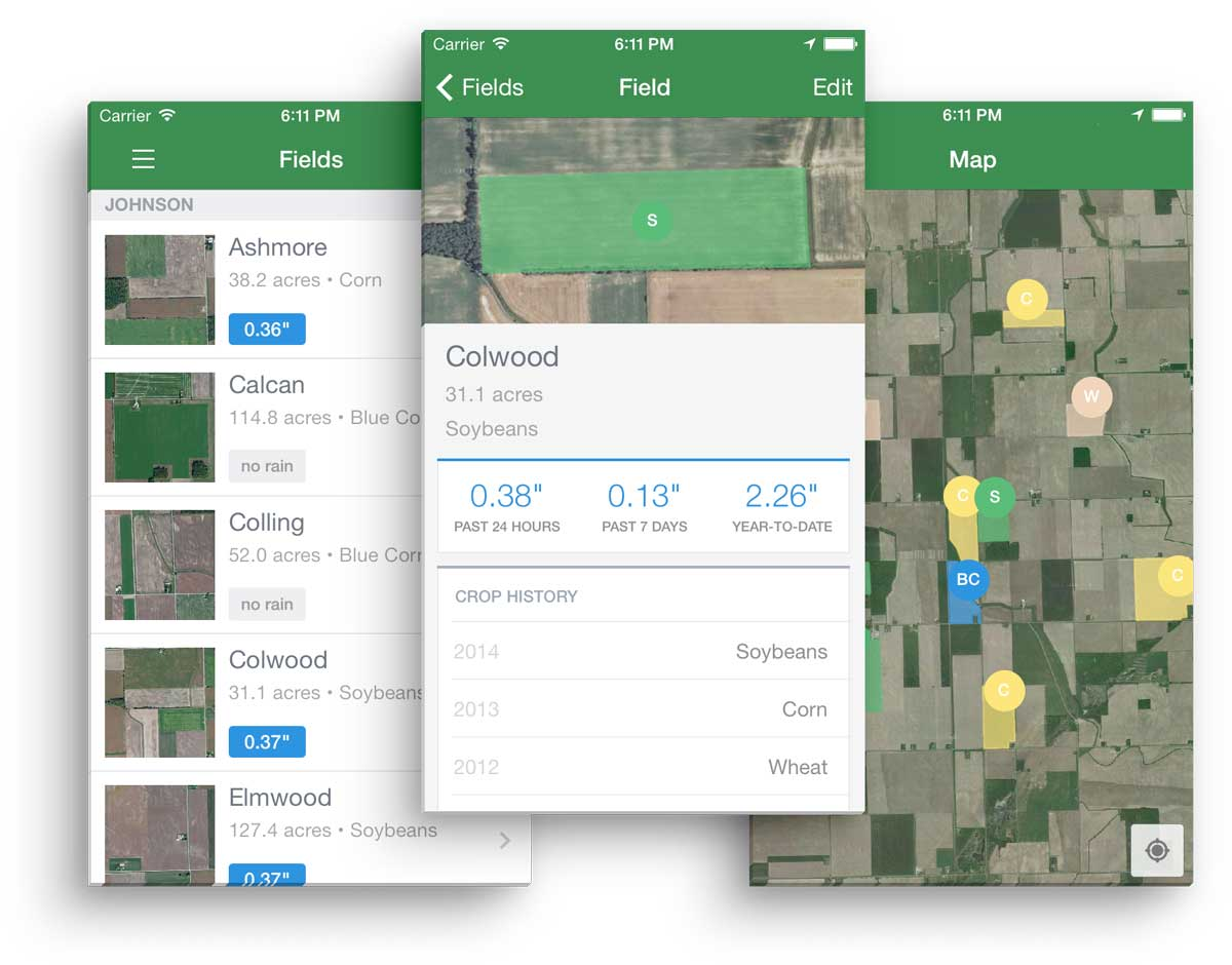 Rain and previous crop data for a given field.