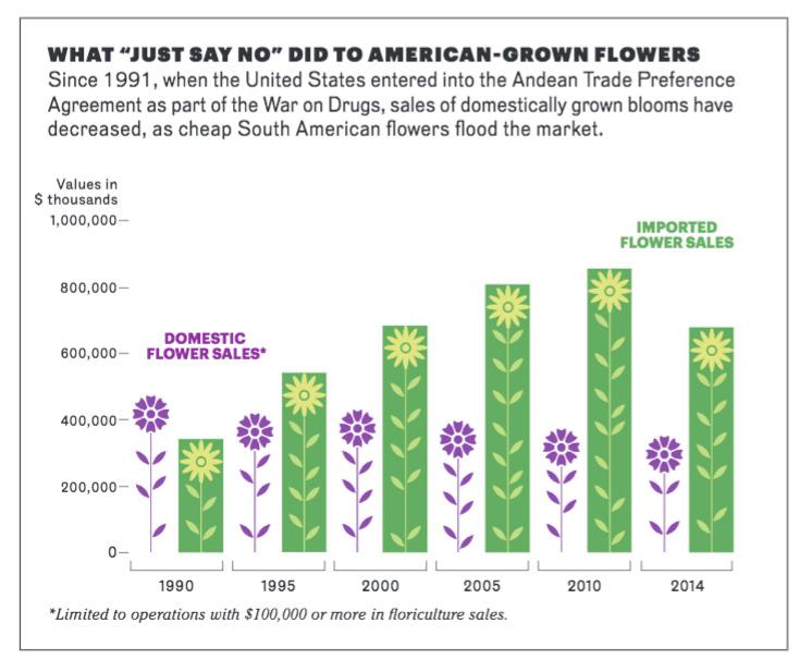 slow-flowers-sidebar