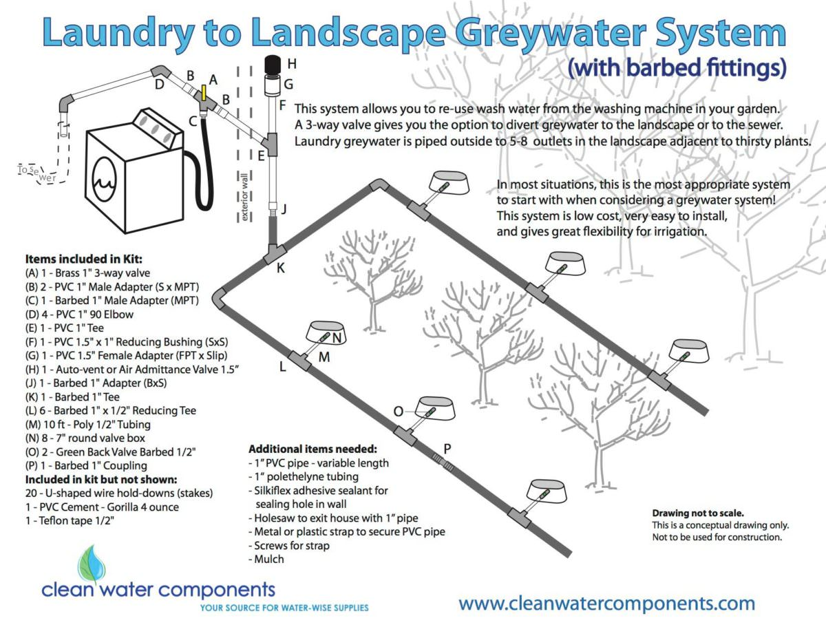 Laundry To Garden How Irrigate With Graywater Modern Farmer Irrigation System Wiring Diagram An Overview Of A Landscape Greywater From Anderw Chahrour Clean Water Components