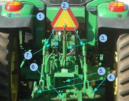 Hitch explained point 3 Tractor 101